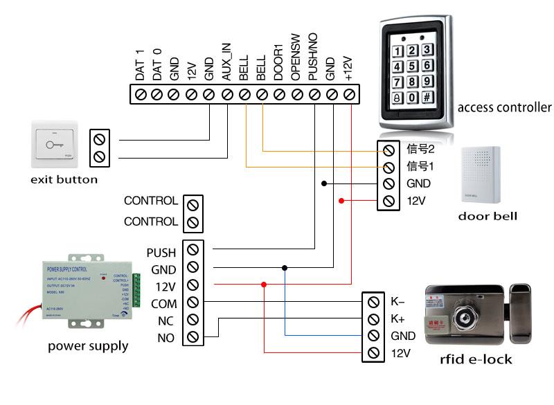 RFID Schloss DC12V 18V Metall Elektrische Steuerungssperre ...
