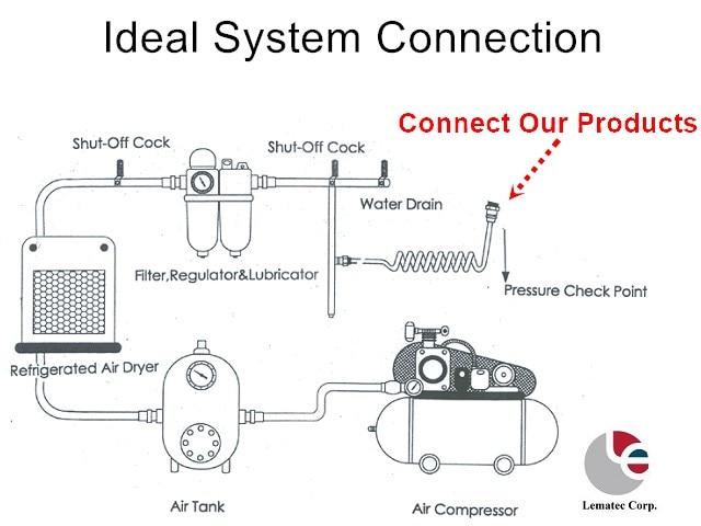 UFO kõrgjõudlusega automaatne digitaalne rehvipumba koos - Elektrilised tööriistad - Foto 3