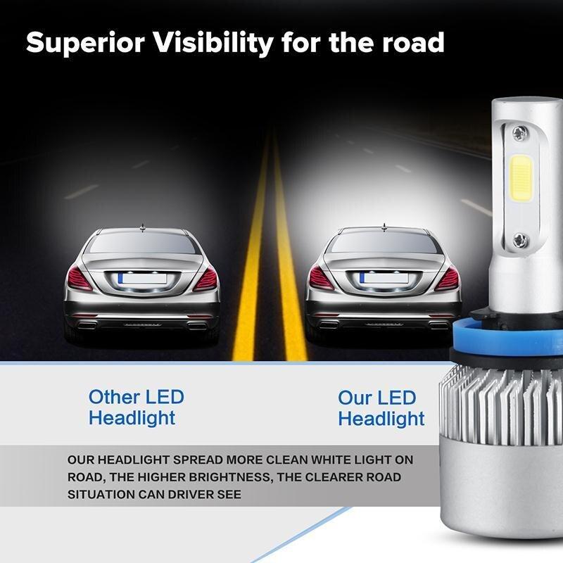 Αποτέλεσμα εικόνας για H7 S2 LED HEADLIGHT