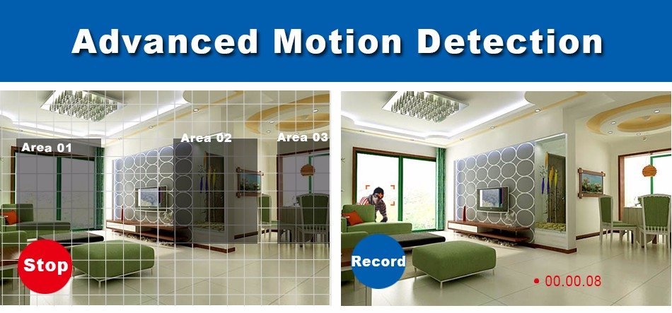 3-Advanced Motion Detection