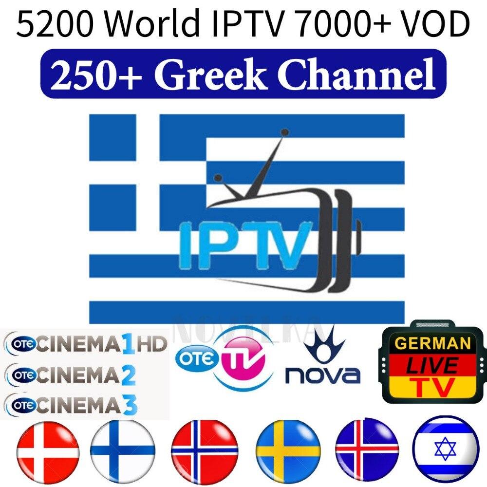Iptv Ninja Channel List