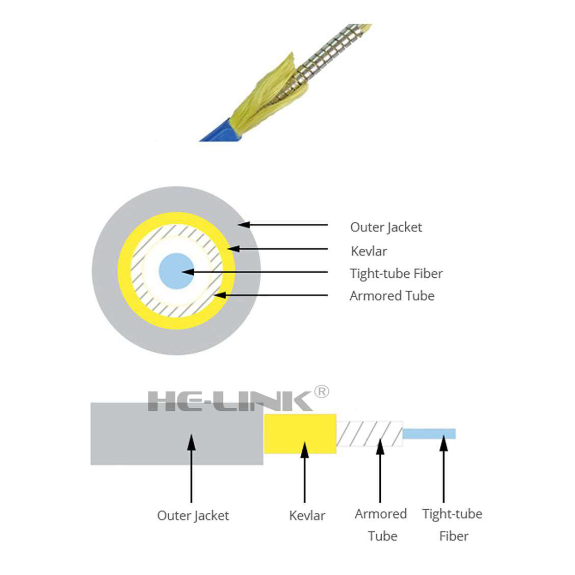 LODFIBER 200 м LC-LC внутренний бронированный одномодовый 10 нитей волоконно-оптический кабель патч-корд 9/125