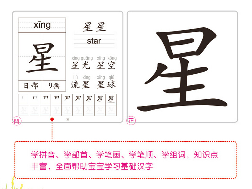 Chinese Math Arithmetic Cards Chinese Character Pinyin Cards