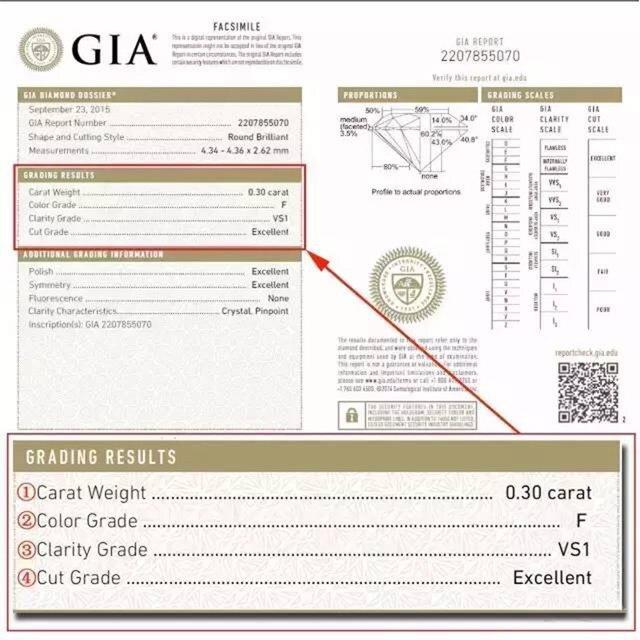 GIA-1