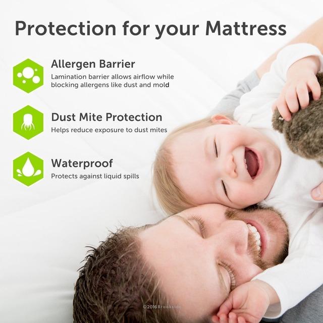 waterproof mattress protector on wholesale price| online brands