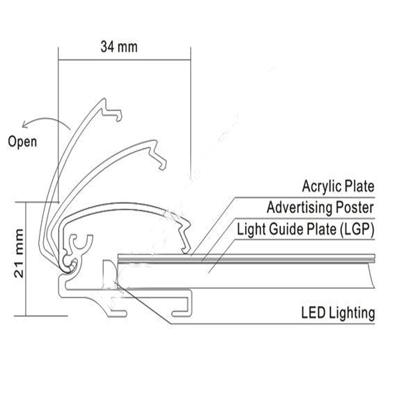 structure of led light box