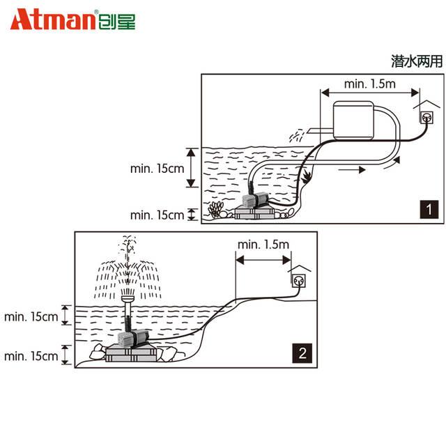 ATMAN AX series ECO water pump Large flow Submersible pump Garden pond  amphibious pump Energy-saving silent water jet pump