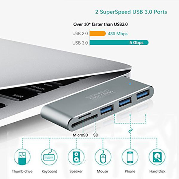 HOT-5 in 1 USB C HUB,Premium Type USB C Adapter with 3x 3.0 Ports & SD/MicroSD Card For Macbook, ChromeBook & Other Type C Dev