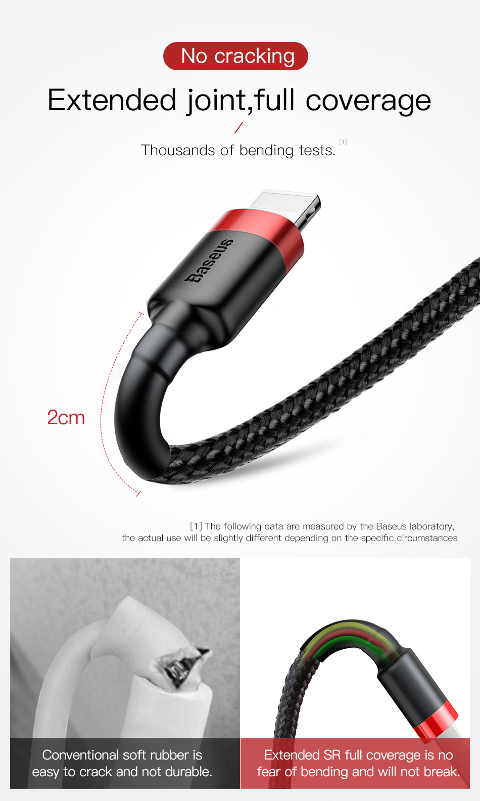 Baseus Apple Fast-Charging Data Cable