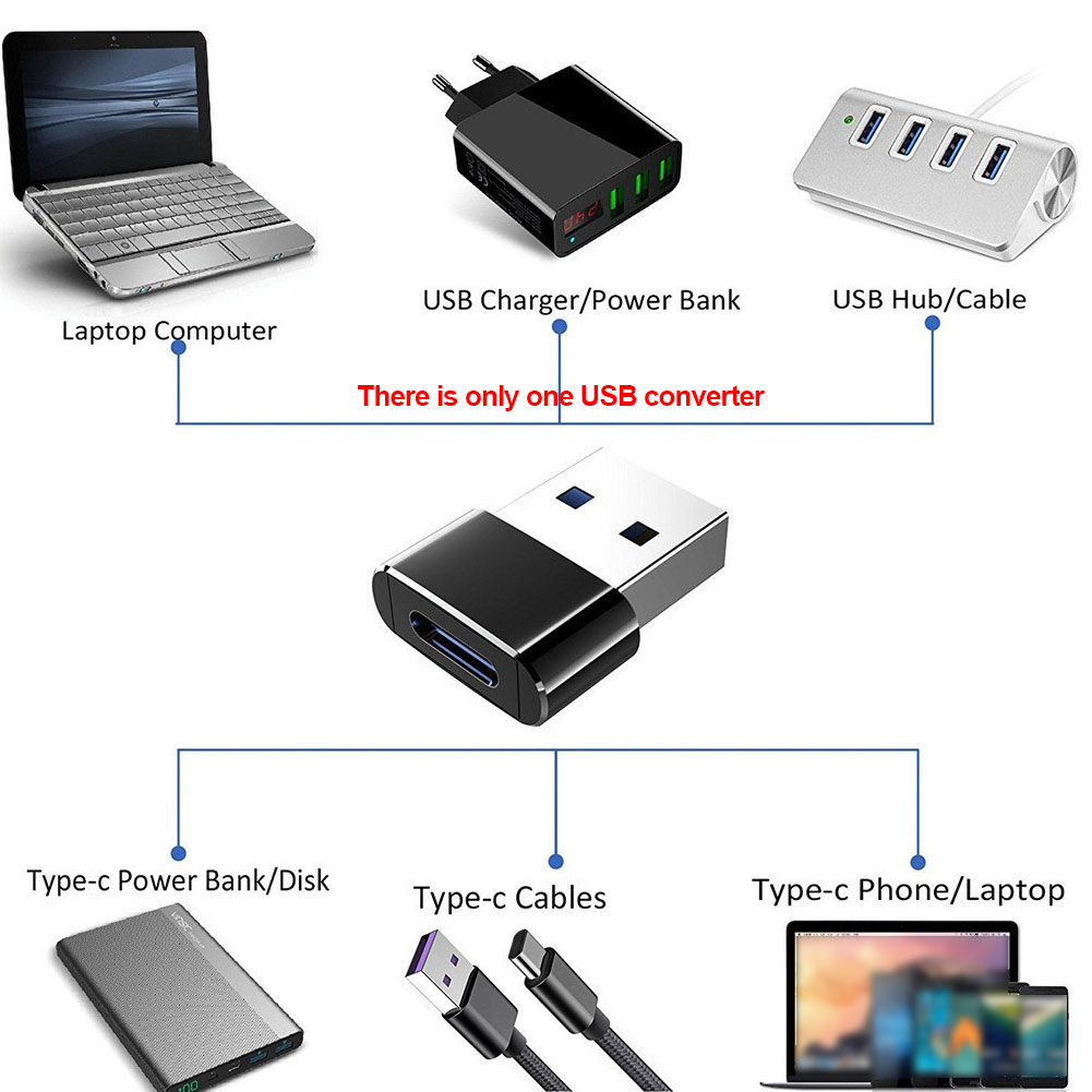 HTB10MNpVjTpK1RjSZKPq6y3UpXaX External To Type C Female OTG Connector Adapter USB 2.0 Male USB C Cable Mini Adapter