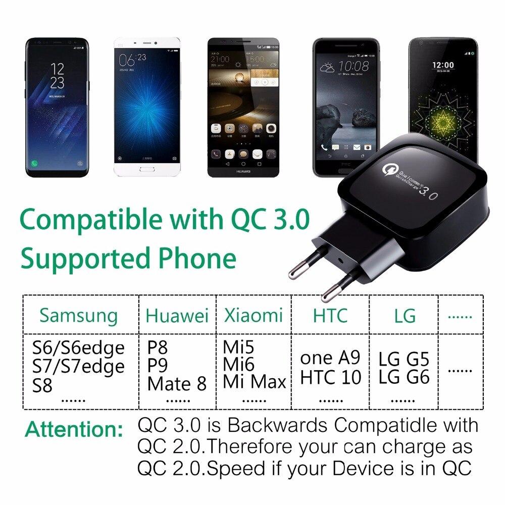 Magcle быстрое зарядное устройство 3,0 QC3.0 18 Вт USB быстрое зарядное устройство+ Magcle 2A usb кабель для samsung huawei Xiaomi Прямая поставка