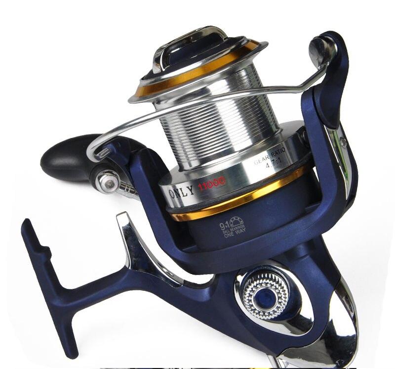 online buy wholesale big game fishing reels from china big game, Fishing Reels