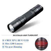 Powerful Led Flashlight High Quality Linterna Tactical Lanterna Militar Waterproof Torch 18650 Battery Hunting Camping Zaklamp