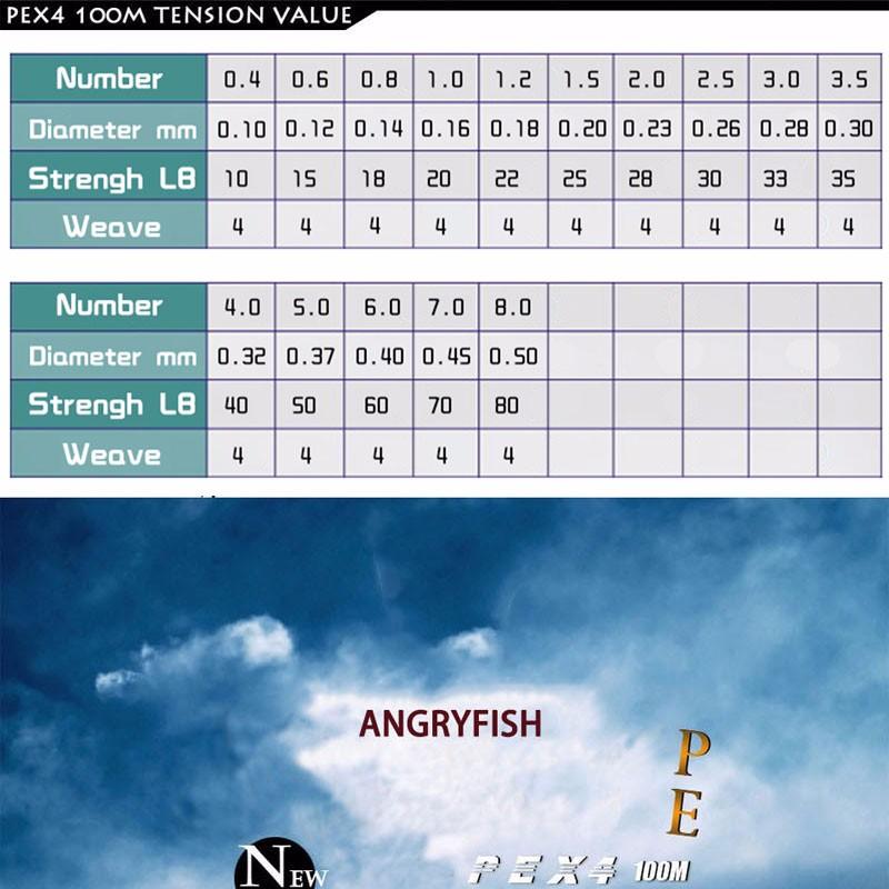 Angryfish High Quality Braided Fishing Line 7