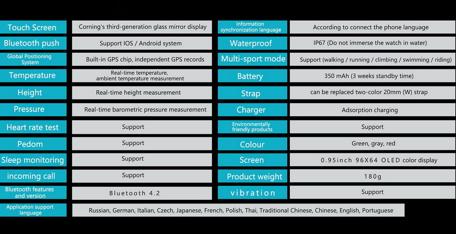 HTB10NxnX JYBeNjy1zeq6yhzVXaj - Smartwatch F5 GPS Heart Rate Monitoring Bluetooth Sport 2018 Model