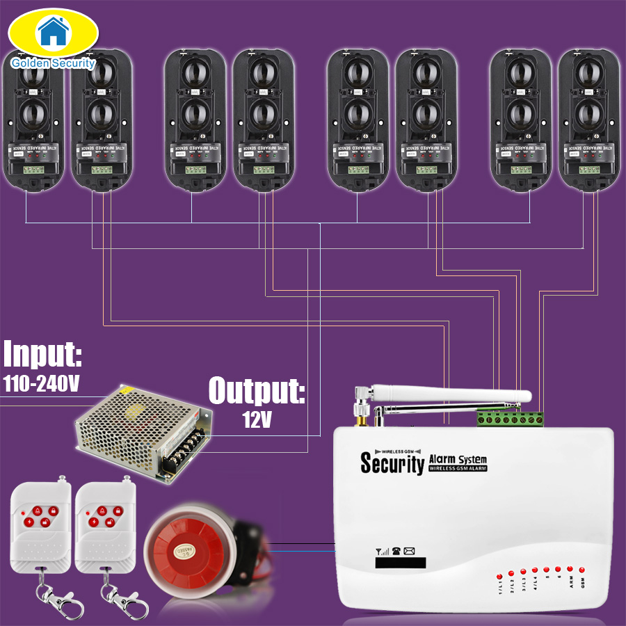 Golden Security GSM SMS 100M Perimeter Alarm System Infrared Beams For Home House Garden Farm Security Alarm Siren IR Barrier