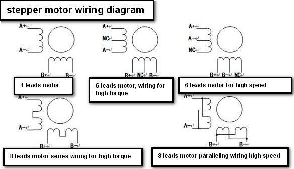 motor deslizante digital máquina de gravura do cnc impressora 3d