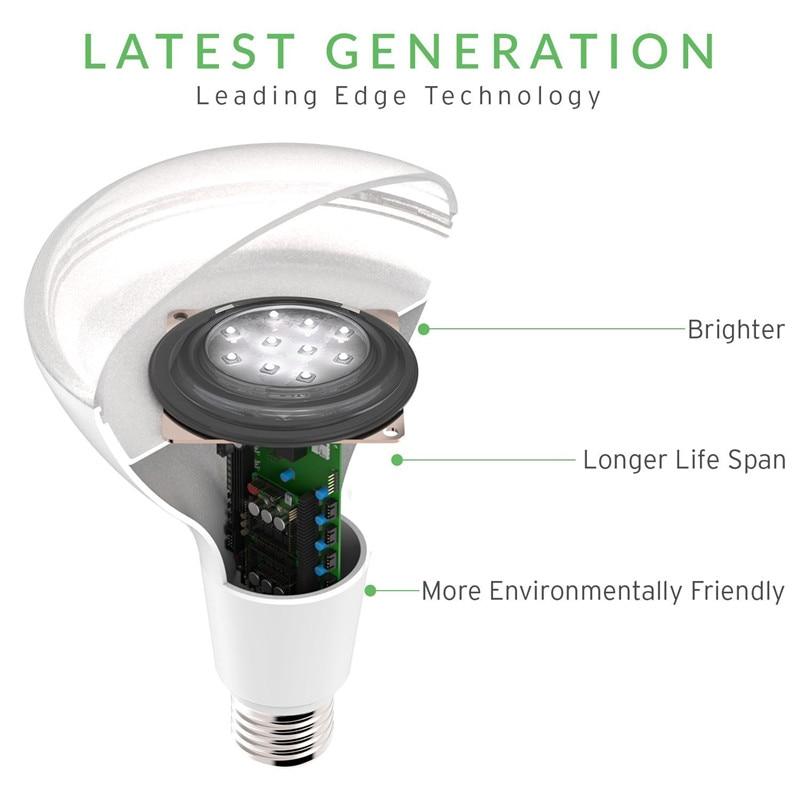 ZjRight AC85-265V diameter R39 R50 R63 R80 LED bulb 4W 6W 9W 12W 15W lighting lamp E14 E27 Warm White Cold White SpotLight light