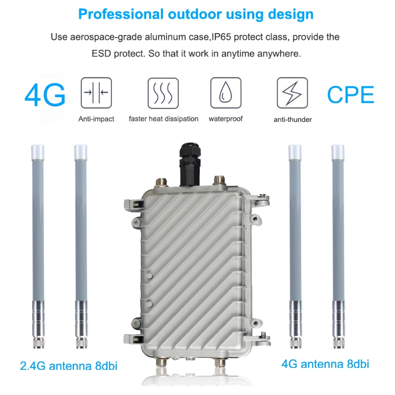 Chipset QCA9531 4G SIM Card Portable Wireless Router High Speed Outdoor POE 4G LTE Wireless AP Wifi Router FRP antenna 8dbi