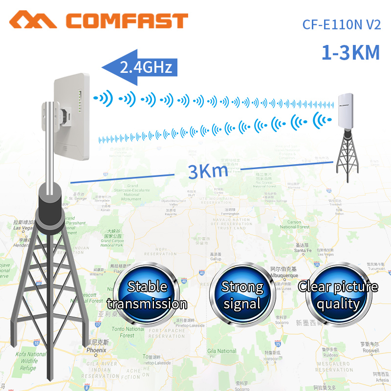 Comfast 300Mbps 2.4G Wireless Outdoor Wifi Long range cpe 11dbi Antenna Wi fi Repeater Router Access point bridge AP CF-E110NV2(China)