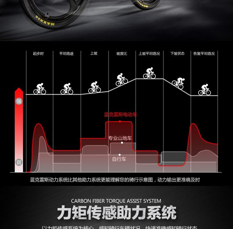 HTB10PSXXiYrK1Rjy0Fdq6ACvVXa4 - S600 2018 New 26'' Ebike Carbon Fiber Body 240W 36V Lithium Battery Pedal Help Electrical Bicycle Light-weight Mountain Bike