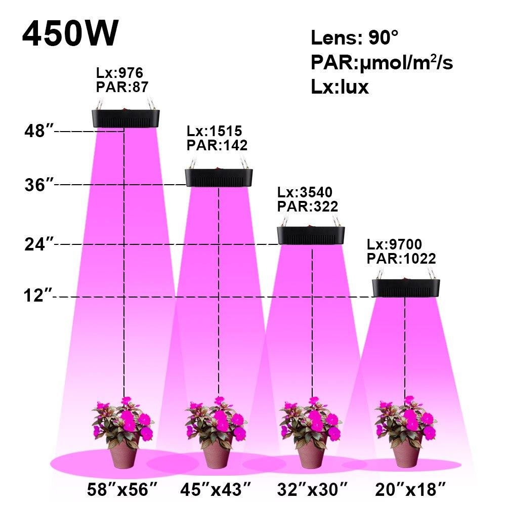 Купить с кэшбэком High PAR Value 450W led grow light Full spectrum for plant growing Indoor plants lamps Hydroponics lighting Double chip 10W