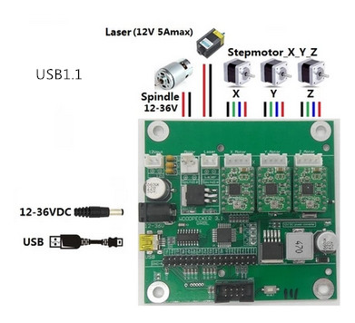 GRBL 1.1 USB Port CNC Engraving Machine Control Board, 3 Axis Control,Laser Engraving Machine Board