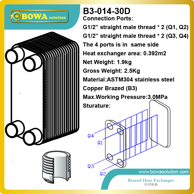 Plate heat exchanger Stainless Plate Wort Chiller - 30 plates Brewing Chiller, 1/2male X 1/2 male BSP straight Thread 28 plates heat exchanger as 14kw evaporator of air source or water source water chiller replace spx plate heat exchanger