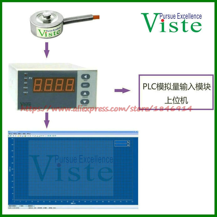 Weighing sensor, small weighing sensor, software display instrument, curve display instrument, PLC collectionWeighing sensor, small weighing sensor, software display instrument, curve display instrument, PLC collection