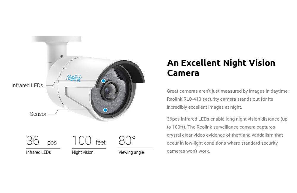 4 camera surveillance