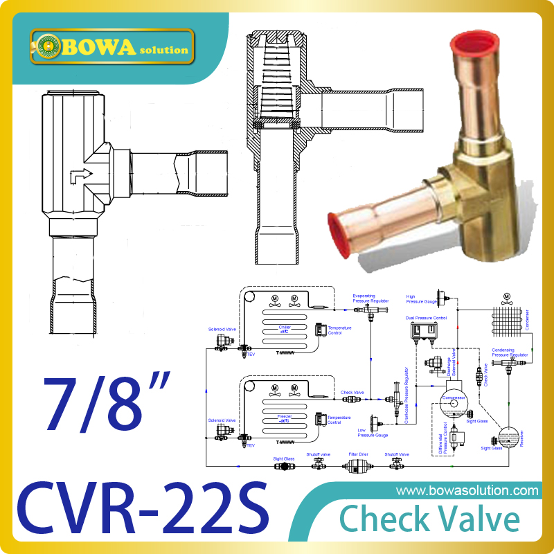 7/8 right Angle one way valve installed in discharge line together with oil separator in refrigeration system 7 8 global valve can be used in commercial refrigeration system civil and industrial air conditioning equipments