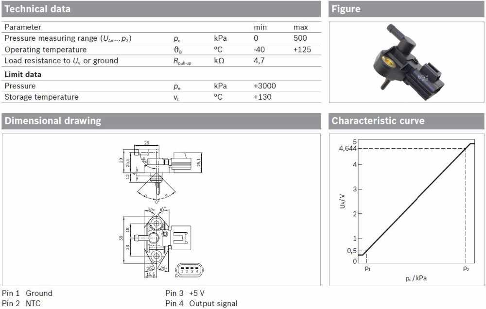 Detail Feedback Questions about Fuel Injector Rail Pressure Sensor