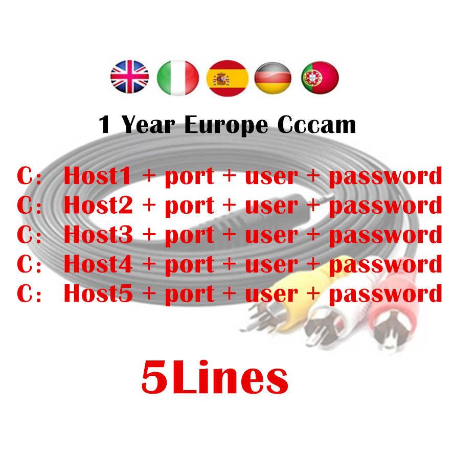 Intelsat 20 Cccam