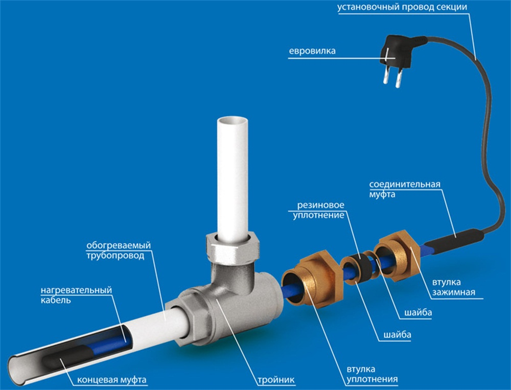 inside pipe heating cable