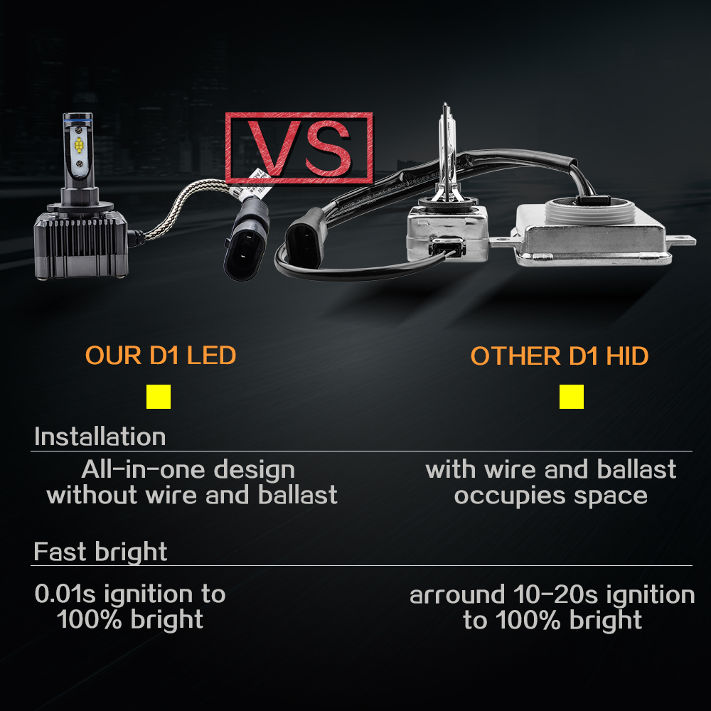 hight resolution of racbox d1s d1c d1r d3s d3c d3r auto car led headlight bulb lamp globe light 72w 8000lm 6000k white 12v 24v all in one design in car headlight bulbs led