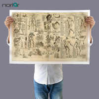 Wall Art Picture Canvas Painting Da Vinci Anatomy Drawings Retro Poster Print Body Map Pictures for Medical Education NO Frame