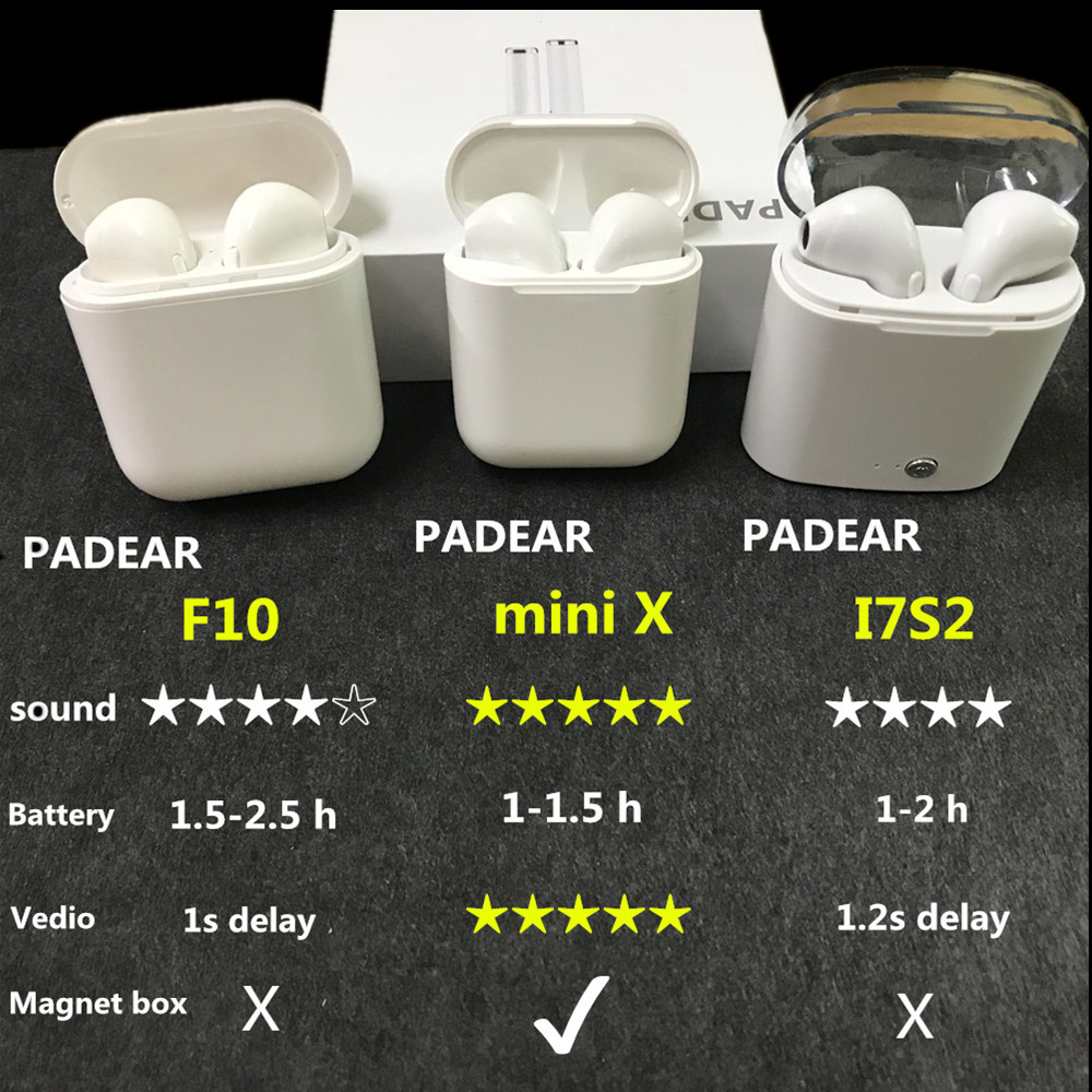 PADEAR Mini X 1  F10 I7s Bluetooth Double ear Earbuds Earphone wireless Air  Headsets pods i9s tws For Iphone Android 6 7 8 X-in Bluetooth Earphones ... 52272e652354c