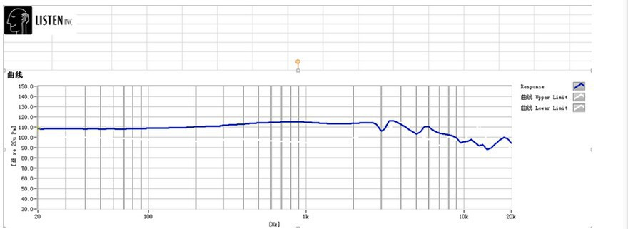QKZ DM6 Earphones Enthusiast bass In-Ear Earphone Copper Forging 7MM Shocking Anti-noise Microphone Sound Quality fone de ouvido 24