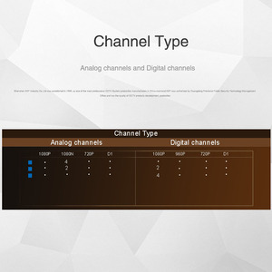 Image 3 - KEEPER enregistreur vidéo hybride DVR, 4 canaux 1080N AHD Full HD, 5 en 1, compatible TVI CVI AHD CVBS IP, 4