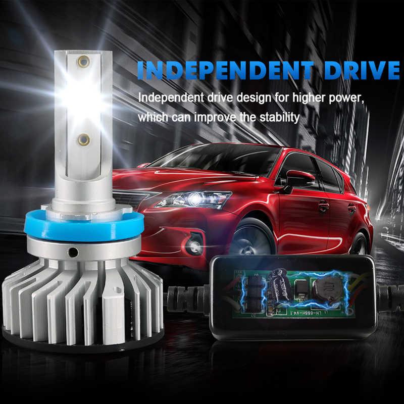 hlxg Mini H7 LED Car Headlights Bulbs 2X36W 10000LM 12V High Low beam  Diodes 6000K White Automobiles Motorcycle Near Far Lamp H7
