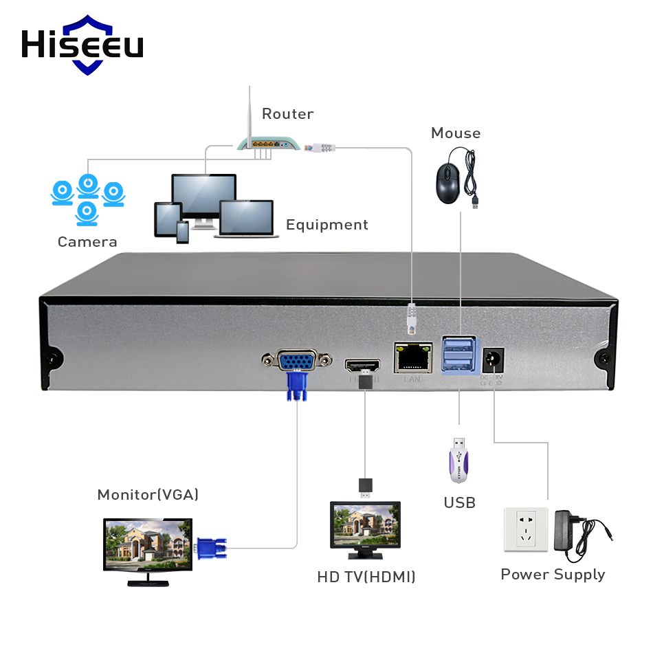 Image 5 - Hiseeu H.265 Video Surveillance NVR Recorder 8CH 16CH 5MP 4MP 2MP Output Motion Detect ONVIF Recorder for IP Camera Metal Case-in Surveillance Video Recorder from Security & Protection