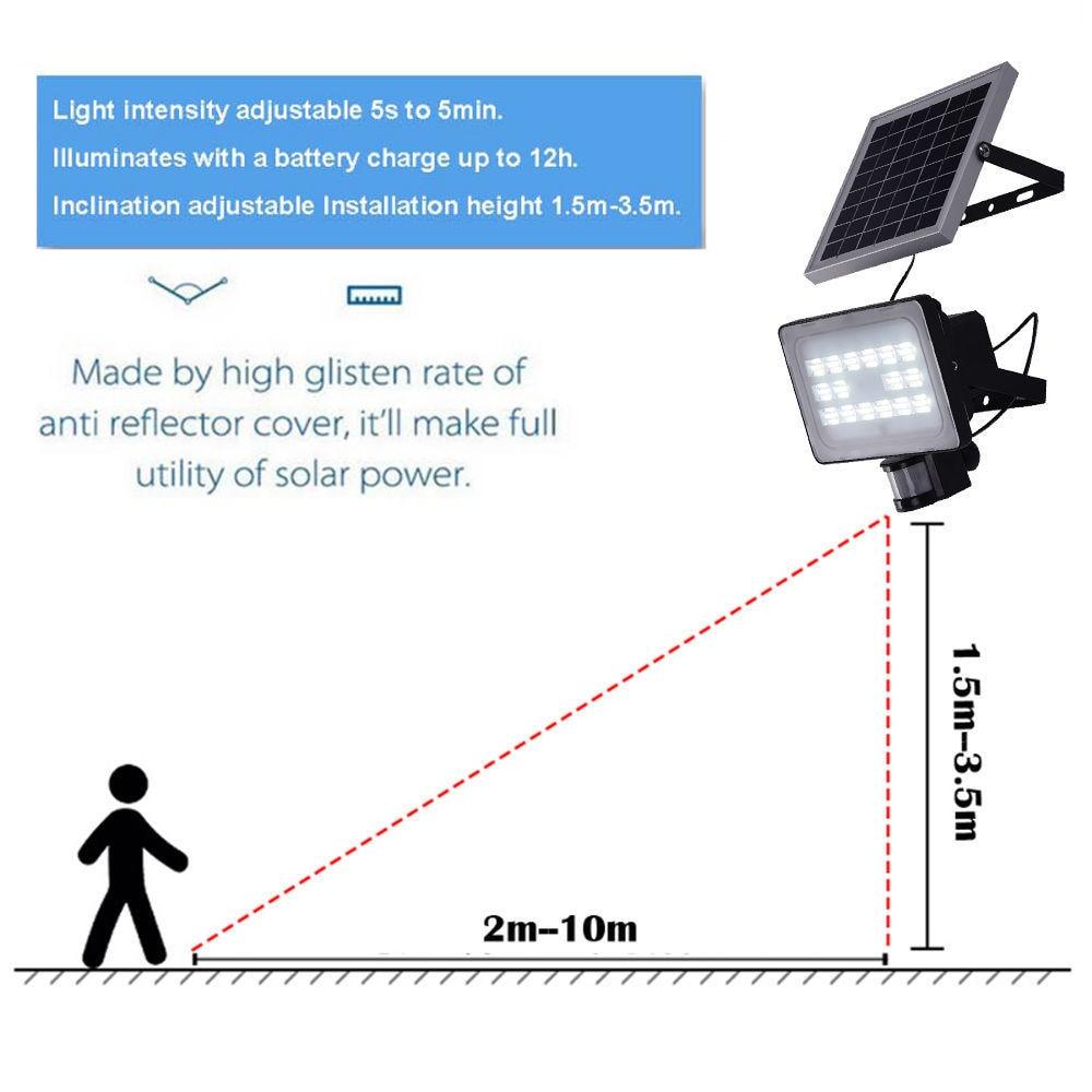 Lâmpada Solar 10W 20W 30W 50W 12V