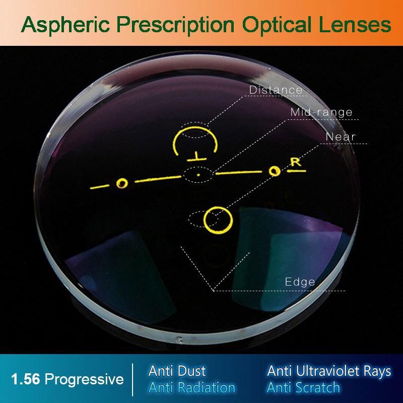 Logorela 1.56 Index Digital Free-form Progressive Aspheric Optical Eyeglasses Prescription Lenses AR-Coating UV400 Men and Women