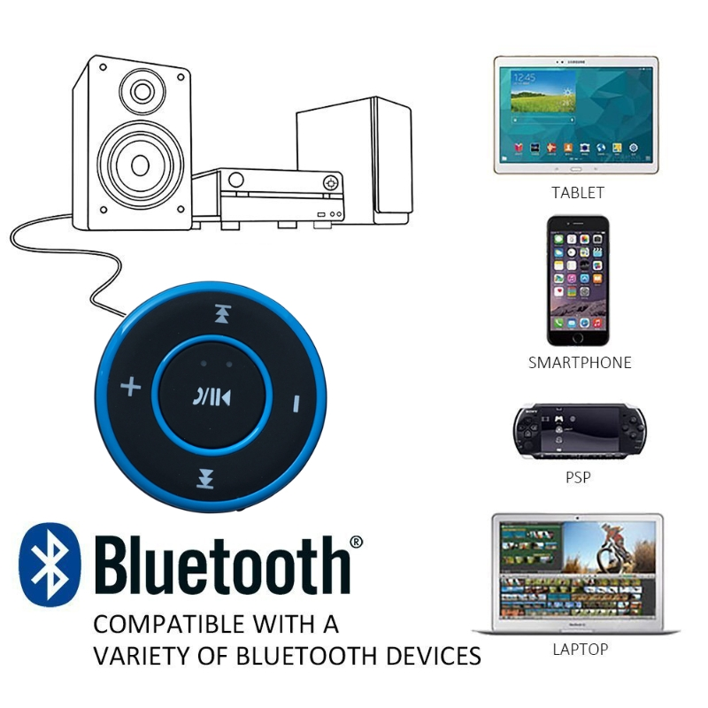 Car Kit Wireless <font><b>Bluetooth</b></font> V4.0+<font><b>EDR</b></font> Audio Receiver Handsfree Car Kit Music Audio <font><b>Adapter</b></font> 3.5mm Aux For Headphone Speaker