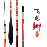 https://ae01.alicdn.com/kf/HTB10YOjbvc3T1VjSZLeq6zZsVXan/ไต-หว-น-fishing-rod-3-6-6-3-เมตร-ultra-light-carbon-rod-ตกปลาใหม-ปลาคาร.jpg