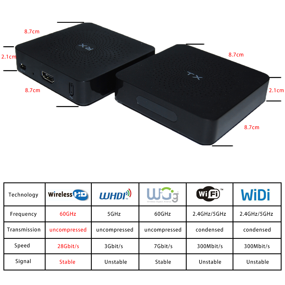 все цены на  measy w2h 30M widi wireless extender media converter Fiber to 3G SDI video audio Transmitter & Receiver  онлайн