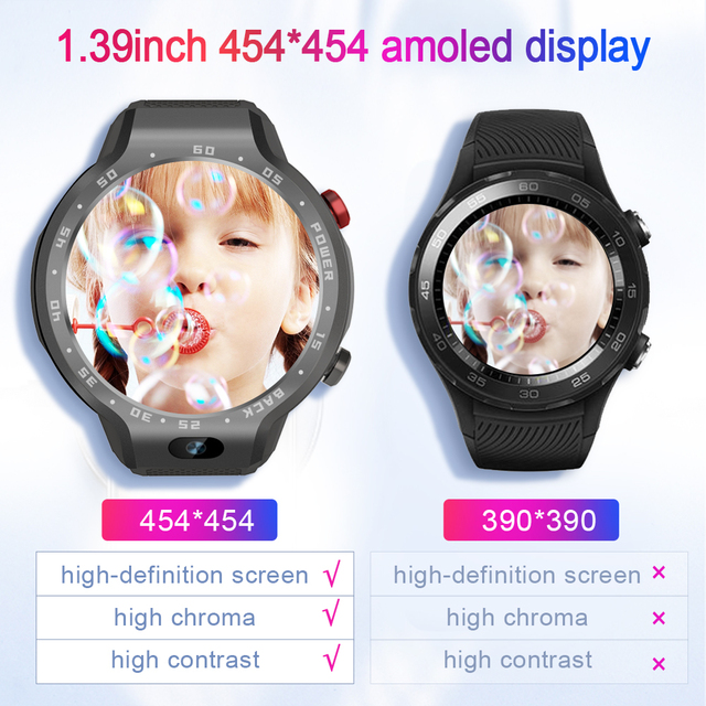 LEMFO LEM9 Dual Systems 4G, Heart Rate, 5MP Front Camera, Bluetooth Smart Watch