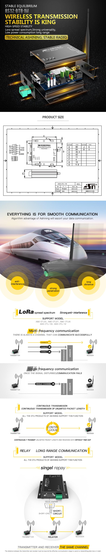 High power long range rf wireless 315/433mhz wireless transmitter receiver lora  module