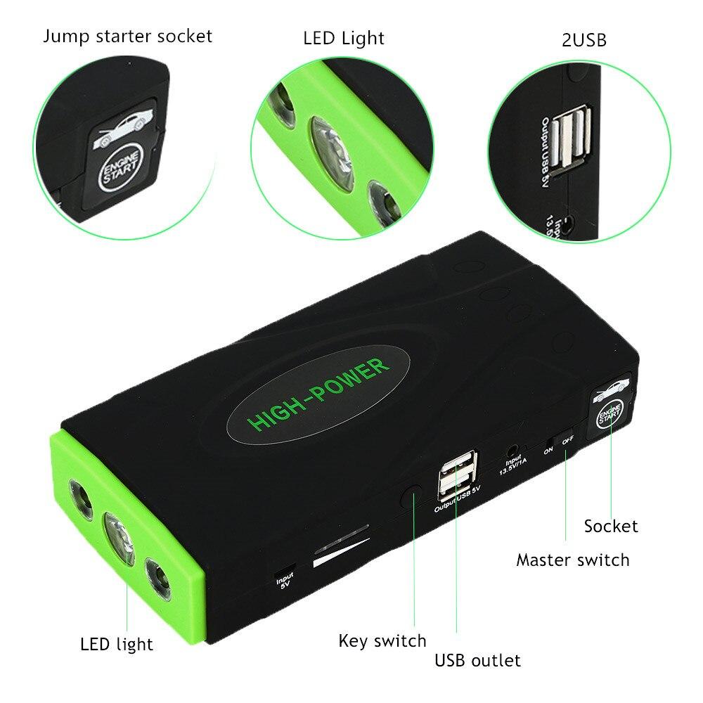 Car-Jump-Starter-Emergency-12V-Starting-Device-4USB-SOS-Light-Mobile-Power-Bank-Car-Charger-For-(2)-_