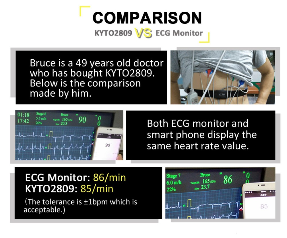 Heart-rate-monitor-kyto2809_03